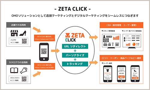 staff-recomend-ZATA-CLICK