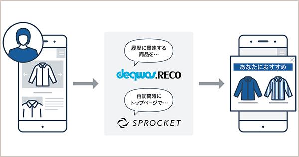 Sprocket-deqwas